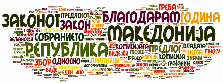 sobranie-debata-wordcloud-19juni-31juli-idscsweb