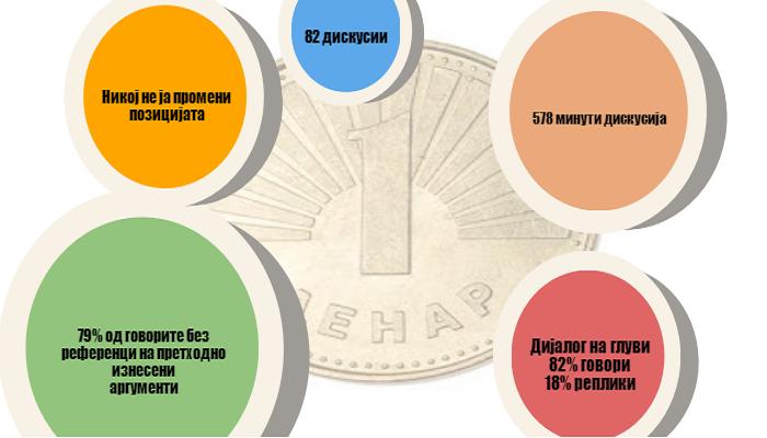 denar2bn