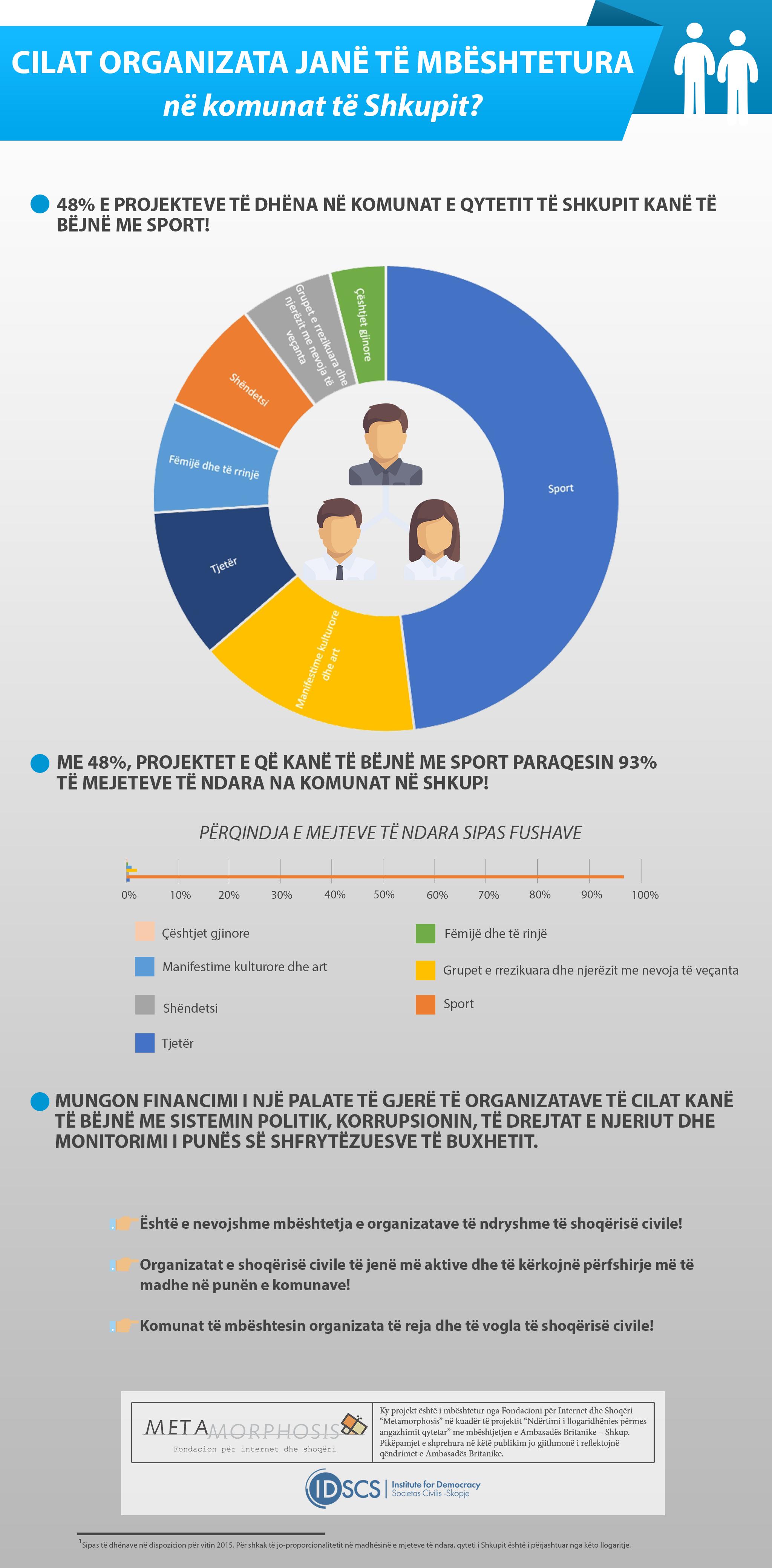 Infographic_2_Albanian (1)