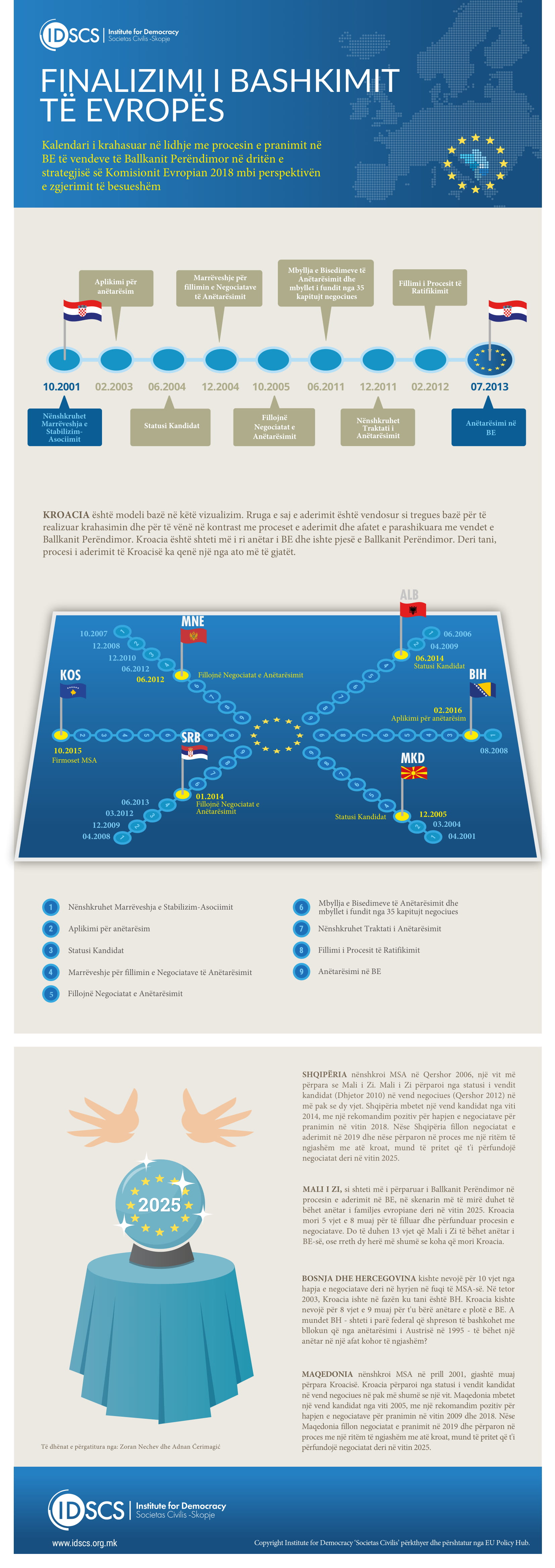 concluding_EU_unification_infographic_FINAL2 (003) SQ-1